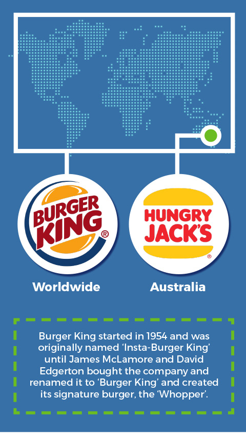 Burger King & Hungry Jack - Around the world
