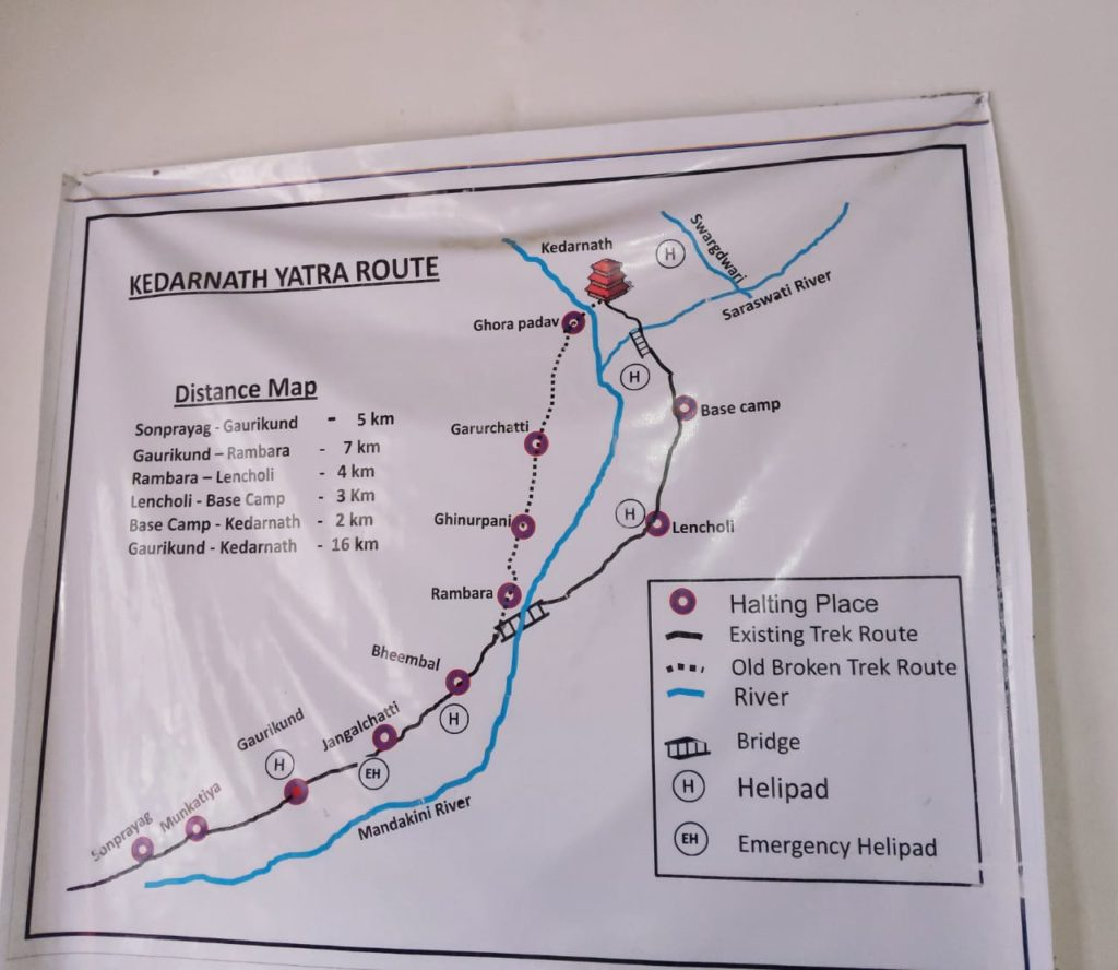 Kedarnath Trek Route